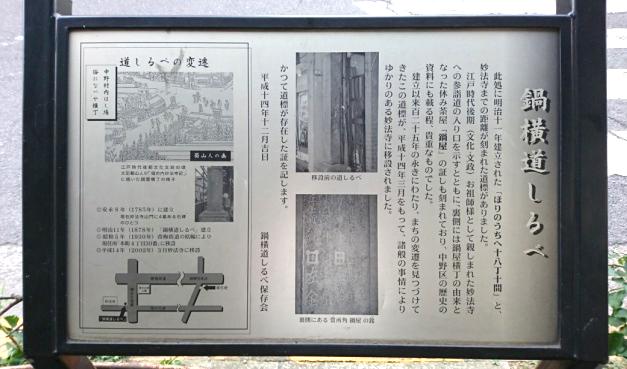 鍋屋横丁由来の碑文横説明書